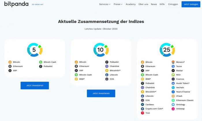 Bitpanda Crypto Index Aufteilung Screenshot